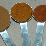 Spice Allergy Affects Foodies And Cosmetic Users Alike